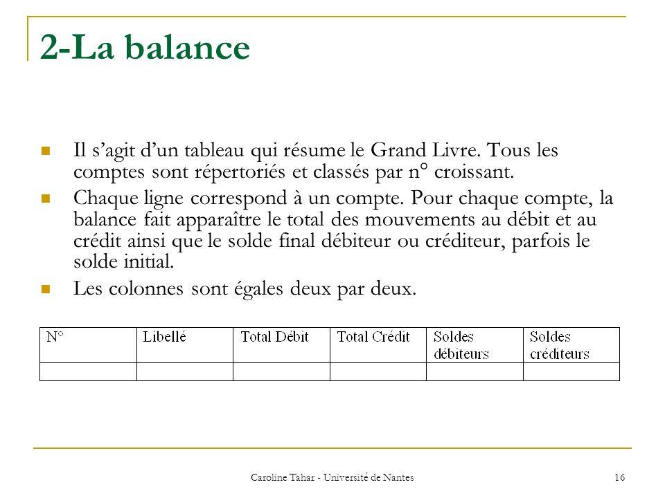 2-La balance Il sagit dun tableau qui résume le Grand Livre. Tous les comptes sont répertoriés et classés par n° croissant. Chaque ligne correspond à