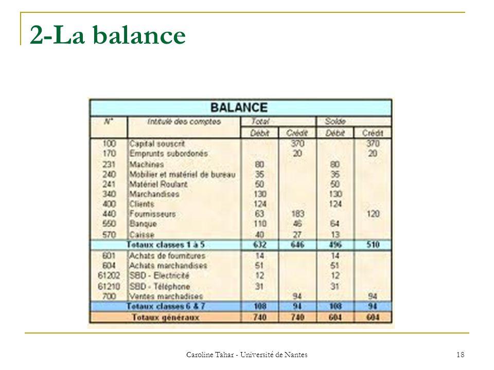 2-La balance Caroline Tahar - Université de Nantes 18