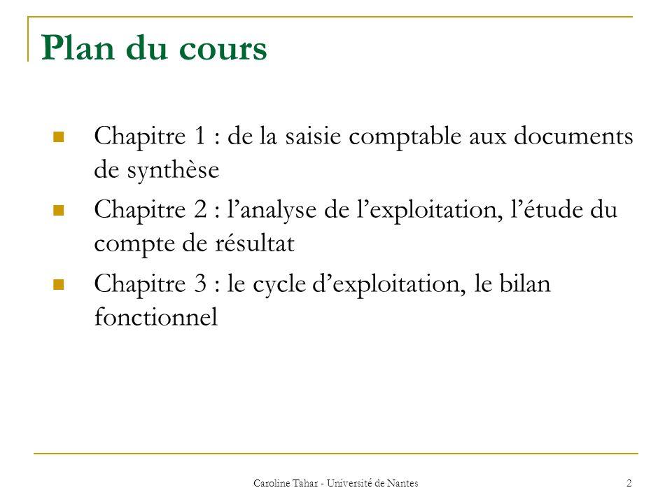 Caroline Tahar - Université de Nantes 2 Plan du cours Chapitre 1 : de la saisie comptable aux documents de synthèse Chapitre 2 : lanalyse de lexploita