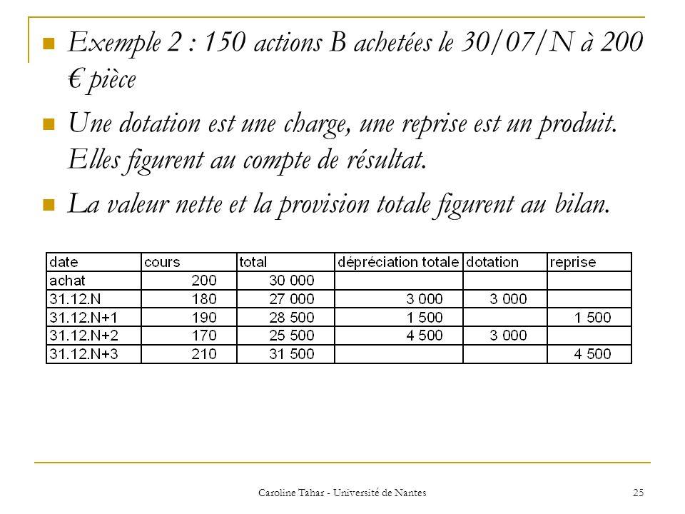 Exemple 2 : 150 actions B achetées le 30/07/N à 200 pièce Une dotation est une charge, une reprise est un produit. Elles figurent au compte de résulta