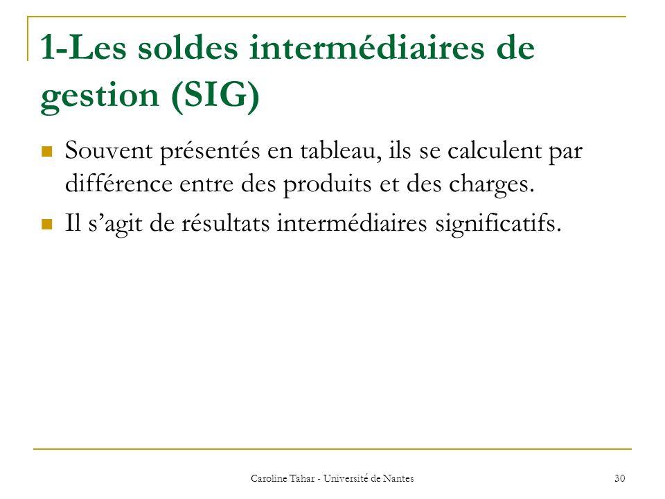 1-Les soldes intermédiaires de gestion (SIG) Caroline Tahar - Université de Nantes 30 Souvent présentés en tableau, ils se calculent par différence en