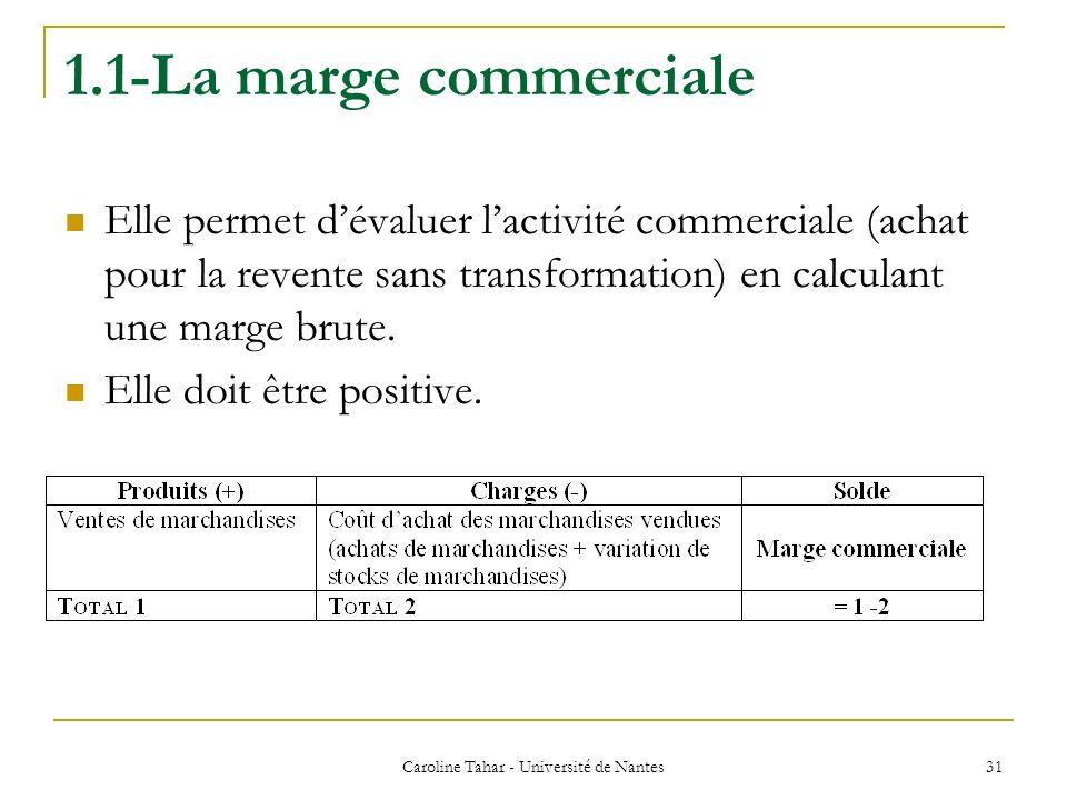 1.1-La marge commerciale Elle permet dévaluer lactivité commerciale (achat pour la revente sans transformation) en calculant une marge brute. Elle doi