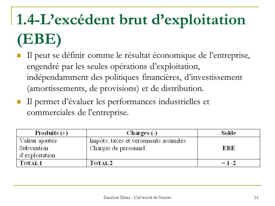 1.4-Lexcédent brut dexploitation (EBE) Il peut se définir comme le résultat économique de lentreprise, engendré par les seules opérations dexploitatio