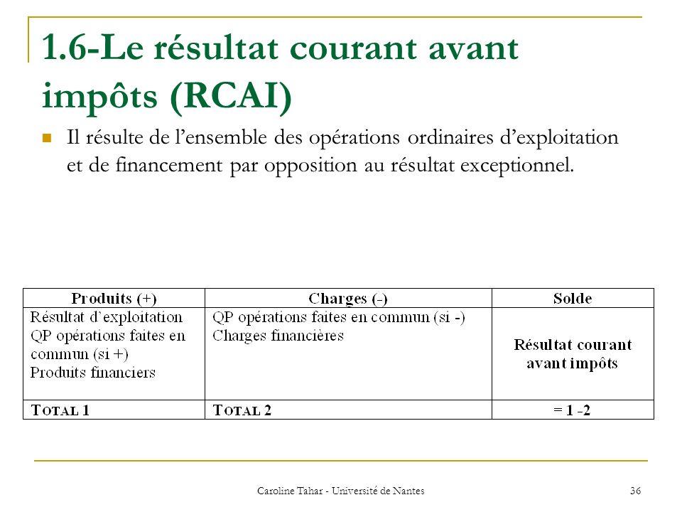 1.6-Le résultat courant avant impôts (RCAI) Il résulte de lensemble des opérations ordinaires dexploitation et de financement par opposition au résult
