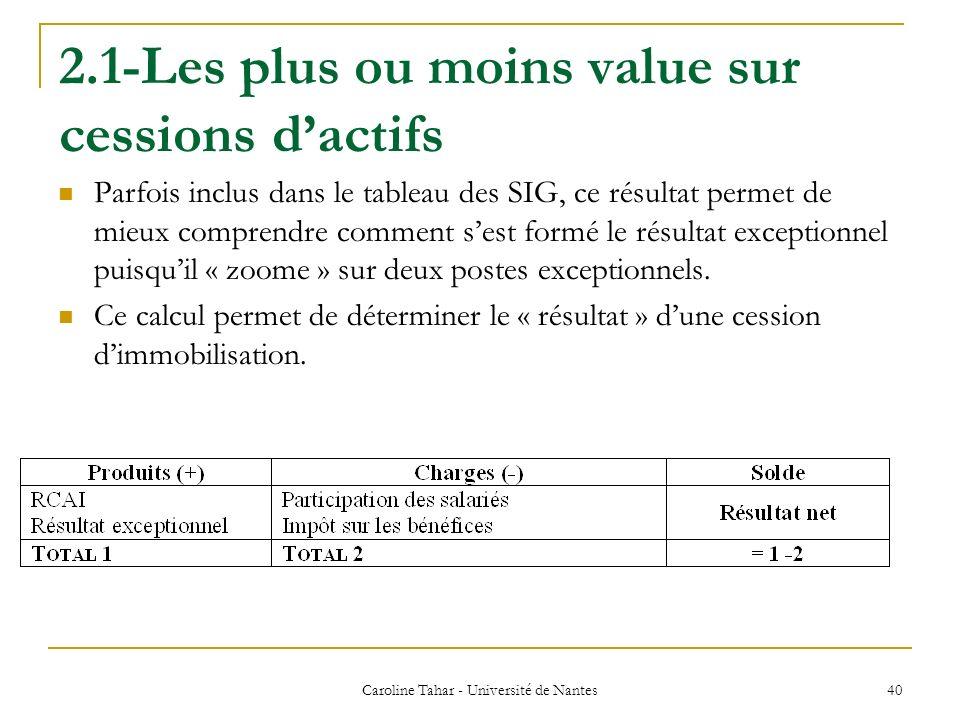 2.1-Les plus ou moins value sur cessions dactifs Parfois inclus dans le tableau des SIG, ce résultat permet de mieux comprendre comment sest formé le