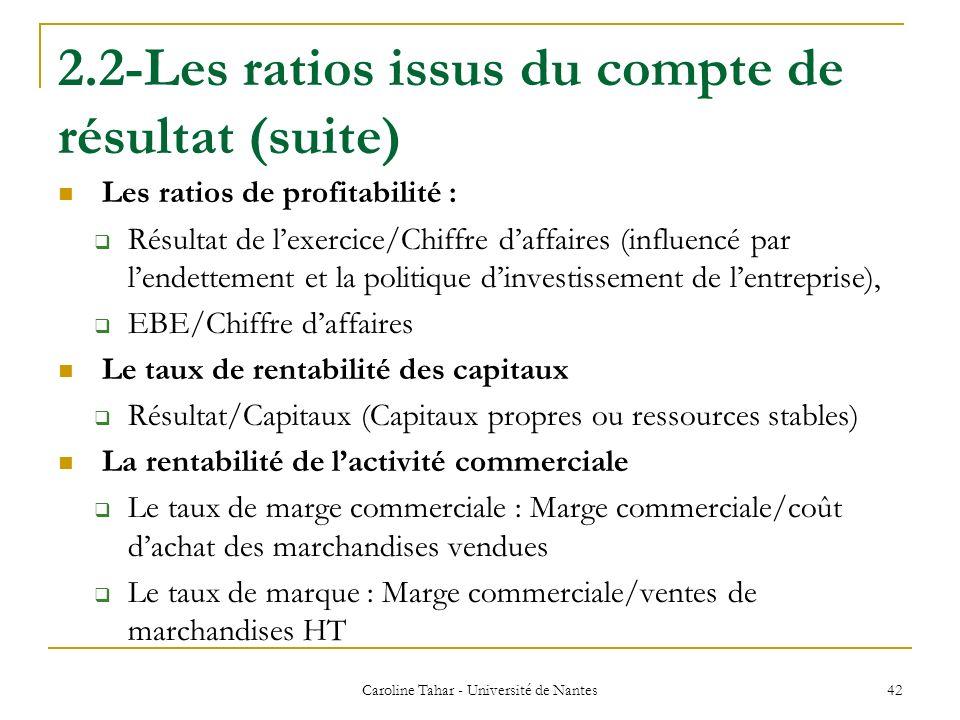 2.2-Les ratios issus du compte de résultat (suite) Les ratios de profitabilité : Résultat de lexercice/Chiffre daffaires (influencé par lendettement e
