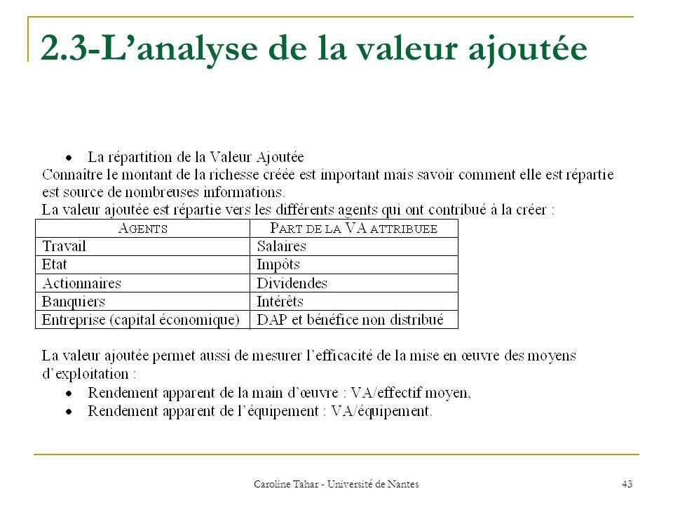 2.3-Lanalyse de la valeur ajoutée Caroline Tahar - Université de Nantes 43