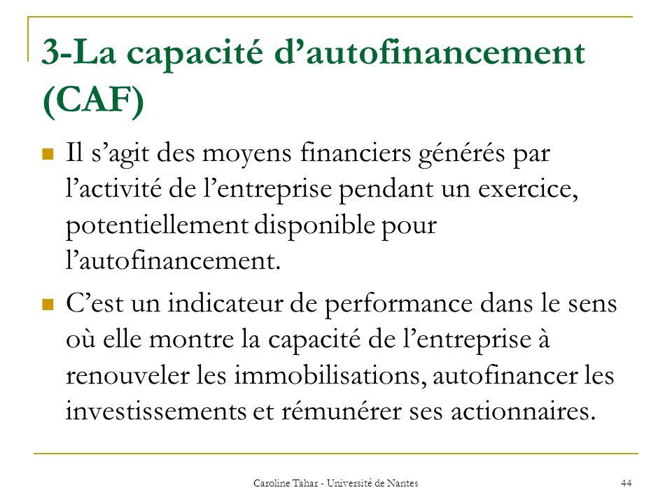 3-La capacité dautofinancement (CAF) Caroline Tahar - Université de Nantes 44 Il sagit des moyens financiers générés par lactivité de lentreprise pend