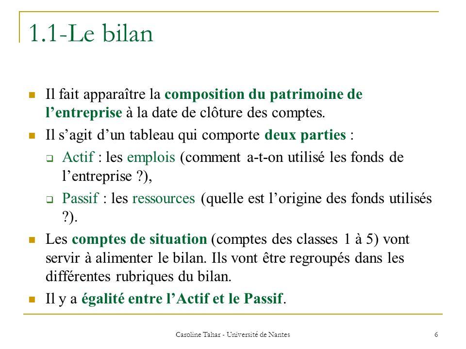 Caroline Tahar - Université de Nantes 7 1.1.1-LActif du bilan Les emplois (biens et droits) sont classés dans trois catégories : Lactif immobilisé : ensemble des biens durables (comptes de la classe 2) ; Lactif circulant : les biens et droits non durables (stocks (classe 3), créances (classe 4) et disponibilités (classe 5).