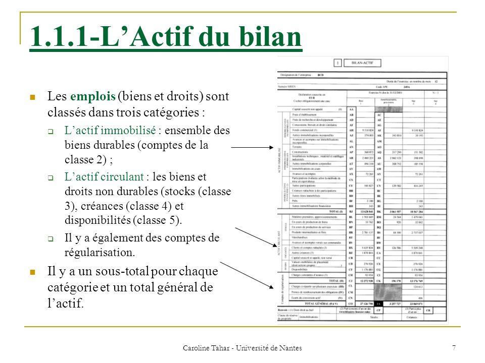 Caroline Tahar - Université de Nantes 7 1.1.1-LActif du bilan Les emplois (biens et droits) sont classés dans trois catégories : Lactif immobilisé : e