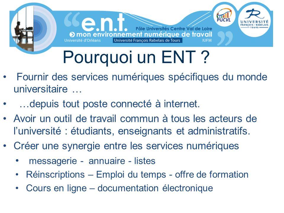 Pourquoi un ENT ? Fournir des services numériques spécifiques du monde universitaire … …depuis tout poste connecté à internet. Avoir un outil de trava