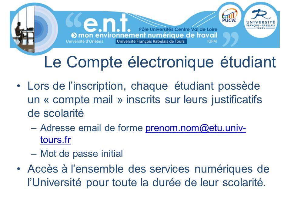 Le Compte électronique étudiant Lors de linscription, chaque étudiant possède un « compte mail » inscrits sur leurs justificatifs de scolarité –Adress
