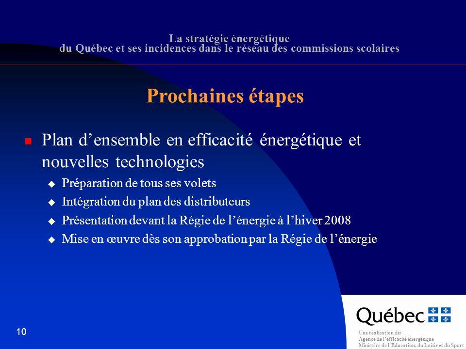 Une réalisation de: Agence de lefficacité énergétique Ministère de lÉducation, du Loisir et du Sport 10 Plan densemble en efficacité énergétique et nouvelles technologies Préparation de tous ses volets Intégration du plan des distributeurs Présentation devant la Régie de lénergie à lhiver 2008 Mise en œuvre dès son approbation par la Régie de lénergie La stratégie énergétique du Québec et ses incidences dans le réseau des commissions scolaires Prochaines étapes