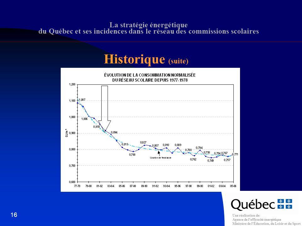 Une réalisation de: Agence de lefficacité énergétique Ministère de lÉducation, du Loisir et du Sport 16 La stratégie énergétique du Québec et ses incidences dans le réseau des commissions scolaires Historique (suite)