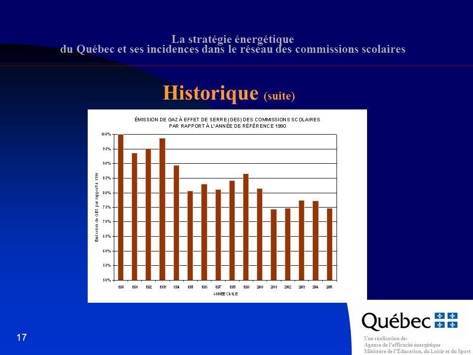 Une réalisation de: Agence de lefficacité énergétique Ministère de lÉducation, du Loisir et du Sport 17 La stratégie énergétique du Québec et ses incidences dans le réseau des commissions scolaires Historique (suite)