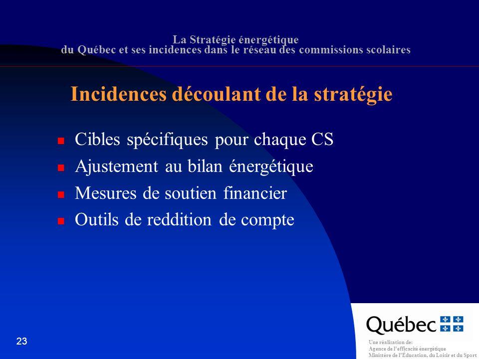 Une réalisation de: Agence de lefficacité énergétique Ministère de lÉducation, du Loisir et du Sport 23 La Stratégie énergétique du Québec et ses incidences dans le réseau des commissions scolaires Cibles spécifiques pour chaque CS Ajustement au bilan énergétique Mesures de soutien financier Outils de reddition de compte Incidences découlant de la stratégie