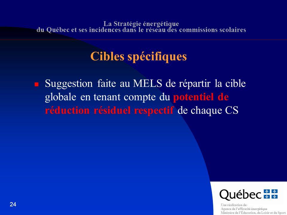 Une réalisation de: Agence de lefficacité énergétique Ministère de lÉducation, du Loisir et du Sport 24 La Stratégie énergétique du Québec et ses incidences dans le réseau des commissions scolaires Suggestion faite au MELS de répartir la cible globale en tenant compte du potentiel de réduction résiduel respectif de chaque CS Cibles spécifiques