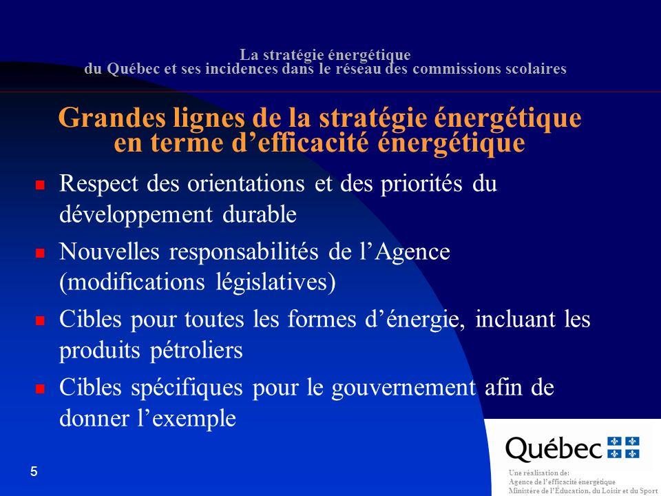 Une réalisation de: Agence de lefficacité énergétique Ministère de lÉducation, du Loisir et du Sport 5 Respect des orientations et des priorités du développement durable Nouvelles responsabilités de lAgence (modifications législatives) Cibles pour toutes les formes dénergie, incluant les produits pétroliers Cibles spécifiques pour le gouvernement afin de donner lexemple La stratégie énergétique du Québec et ses incidences dans le réseau des commissions scolaires Grandes lignes de la stratégie énergétique en terme defficacité énergétique