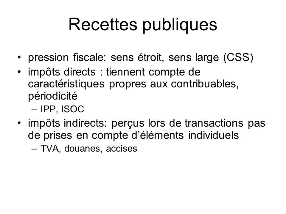 Recettes publiques pression fiscale: sens étroit, sens large (CSS) impôts directs : tiennent compte de caractéristiques propres aux contribuables, périodicité –IPP, ISOC impôts indirects: perçus lors de transactions pas de prises en compte déléments individuels –TVA, douanes, accises