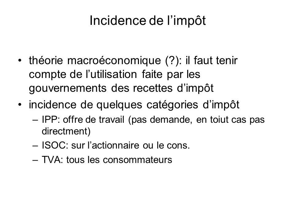 Incidence de limpôt théorie macroéconomique (?): il faut tenir compte de lutilisation faite par les gouvernements des recettes dimpôt incidence de que
