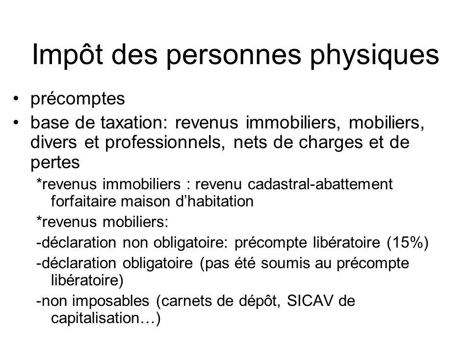 Impôt des personnes physiques précomptes base de taxation: revenus immobiliers, mobiliers, divers et professionnels, nets de charges et de pertes *rev