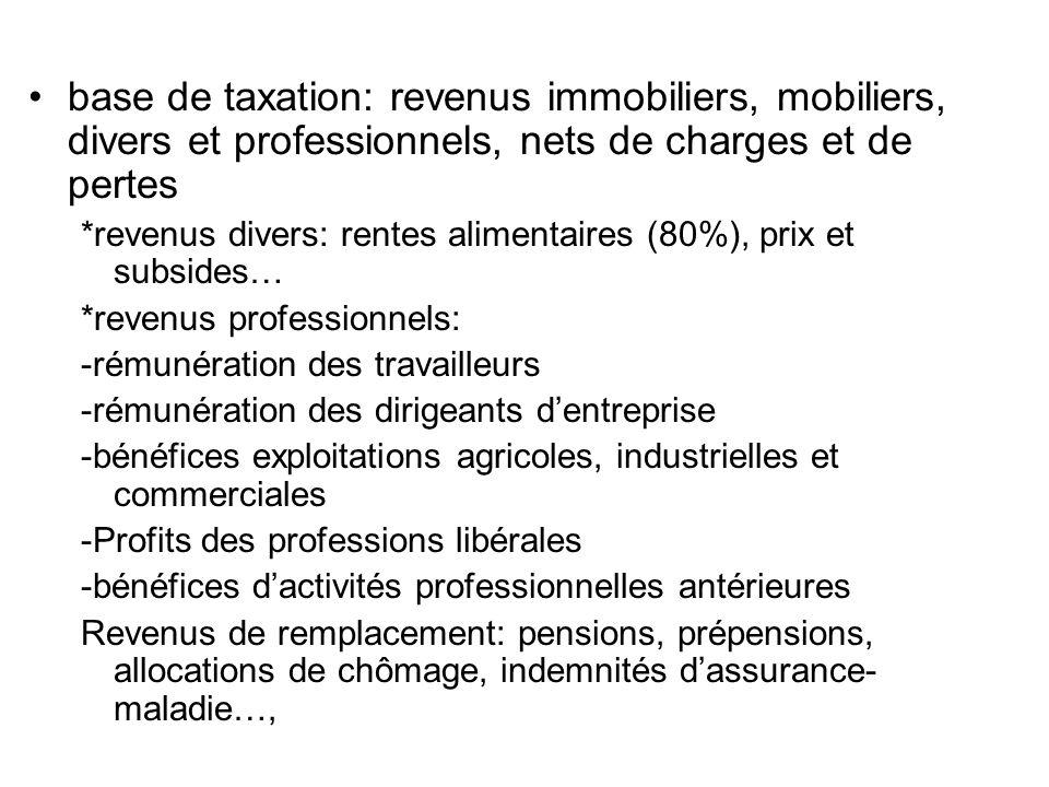 base de taxation: revenus immobiliers, mobiliers, divers et professionnels, nets de charges et de pertes *revenus divers: rentes alimentaires (80%), p