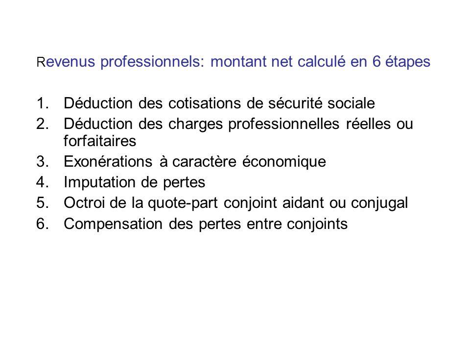 R evenus professionnels: montant net calculé en 6 étapes 1.Déduction des cotisations de sécurité sociale 2.Déduction des charges professionnelles réel