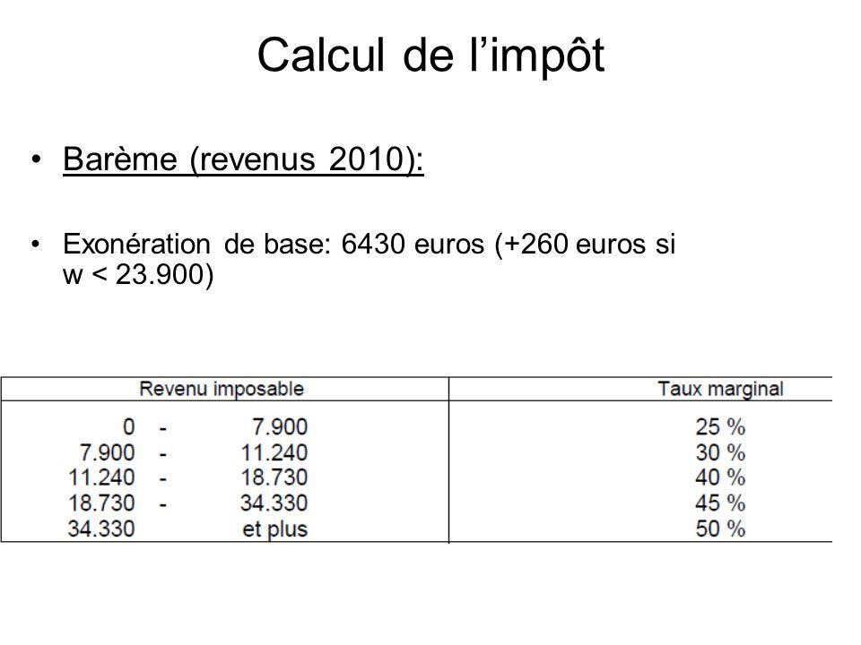 Calcul de limpôt Barème (revenus 2010): Exonération de base: 6430 euros (+260 euros si w < 23.900)