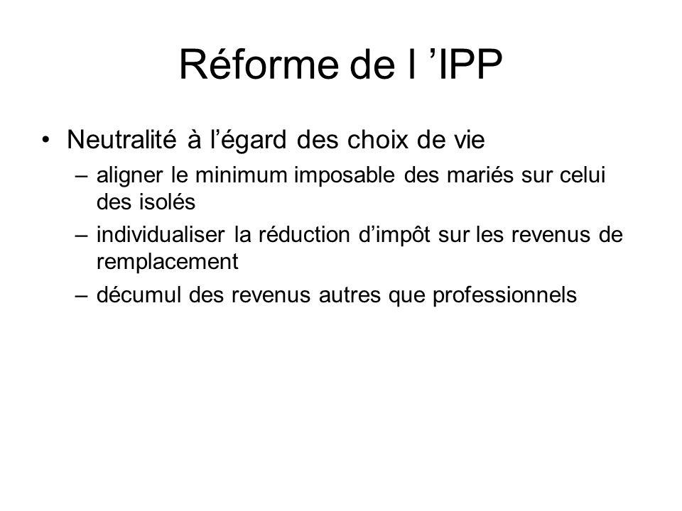 Réforme de l IPP Neutralité à légard des choix de vie –aligner le minimum imposable des mariés sur celui des isolés –individualiser la réduction dimpôt sur les revenus de remplacement –décumul des revenus autres que professionnels