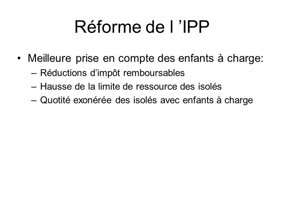 Réforme de l IPP Meilleure prise en compte des enfants à charge: –Réductions dimpôt remboursables –Hausse de la limite de ressource des isolés –Quotit