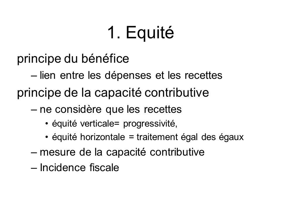 1. Equité principe du bénéfice –lien entre les dépenses et les recettes principe de la capacité contributive –ne considère que les recettes équité ver