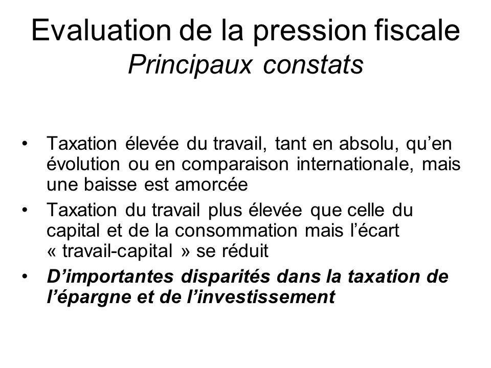 Evaluation de la pression fiscale Principaux constats Taxation élevée du travail, tant en absolu, quen évolution ou en comparaison internationale, mai