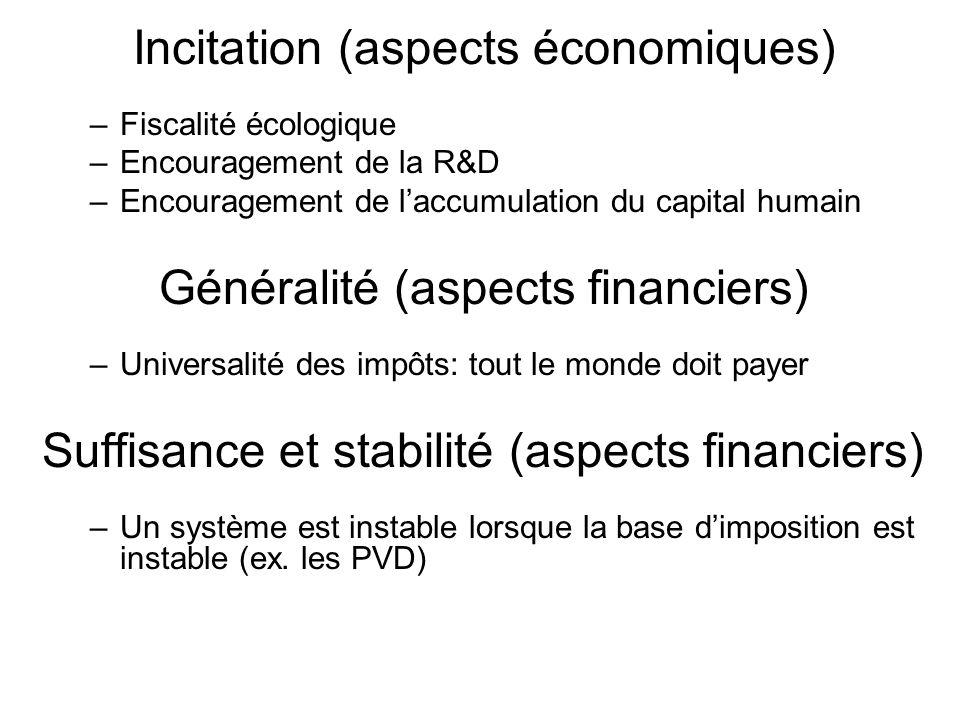 Incitation (aspects économiques) –Fiscalité écologique –Encouragement de la R&D –Encouragement de laccumulation du capital humain Généralité (aspects