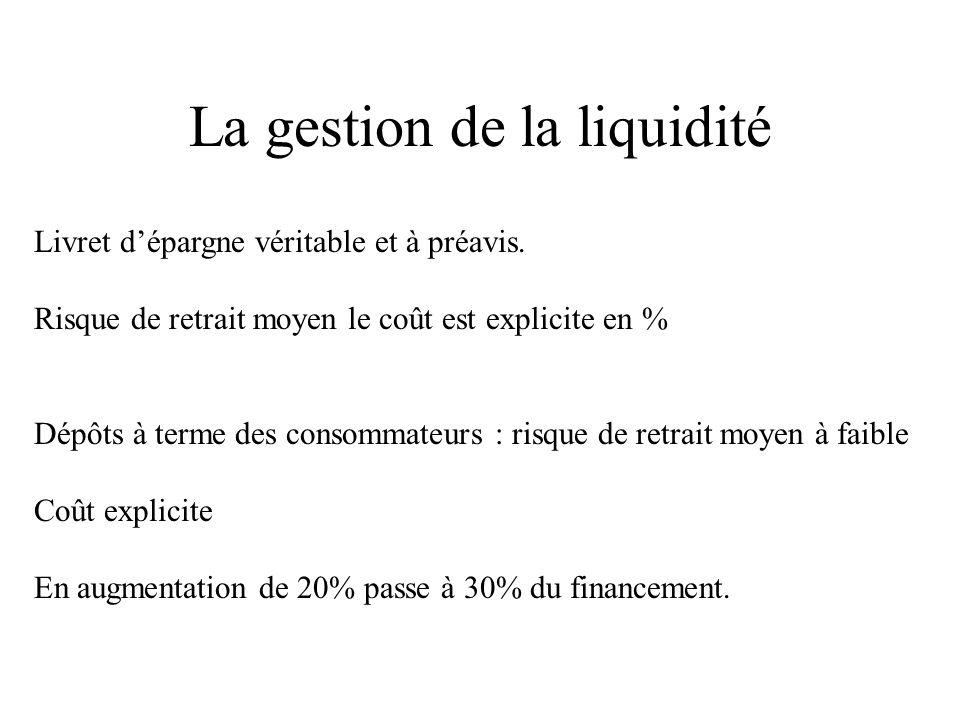 La gestion de la liquidité Livret dépargne véritable et à préavis.