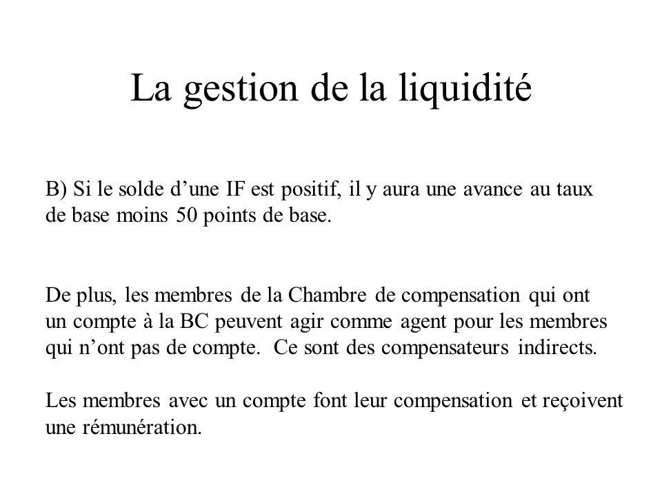 La gestion de la liquidité La gestion des passifs.