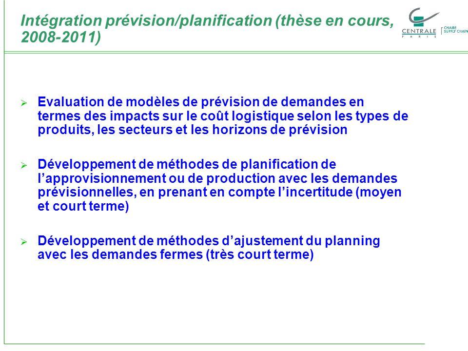 Intégration prévision/planification (thèse en cours, 2008-2011) Evaluation de modèles de prévision de demandes en termes des impacts sur le coût logistique selon les types de produits, les secteurs et les horizons de prévision Développement de méthodes de planification de lapprovisionnement ou de production avec les demandes prévisionnelles, en prenant en compte lincertitude (moyen et court terme) Développement de méthodes dajustement du planning avec les demandes fermes (très court terme)