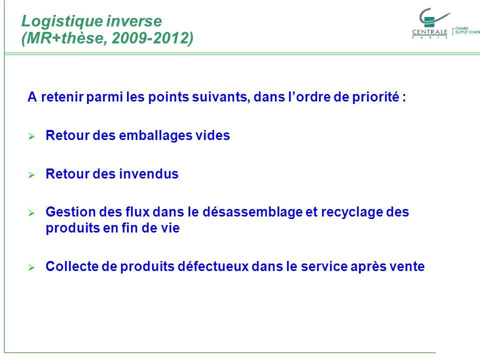 Logistique inverse (MR+thèse, 2009-2012) A retenir parmi les points suivants, dans lordre de priorité : Retour des emballages vides Retour des invendus Gestion des flux dans le désassemblage et recyclage des produits en fin de vie Collecte de produits défectueux dans le service après vente