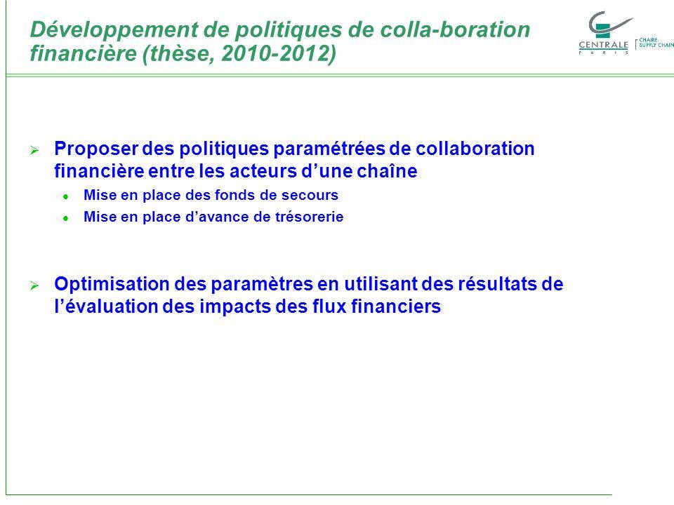 Développement de politiques de colla-boration financière (thèse, 2010-2012) Proposer des politiques paramétrées de collaboration financière entre les acteurs dune chaîne Mise en place des fonds de secours Mise en place davance de trésorerie Optimisation des paramètres en utilisant des résultats de lévaluation des impacts des flux financiers