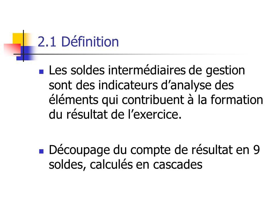 2.1 Définition Les soldes intermédiaires de gestion sont des indicateurs danalyse des éléments qui contribuent à la formation du résultat de lexercice