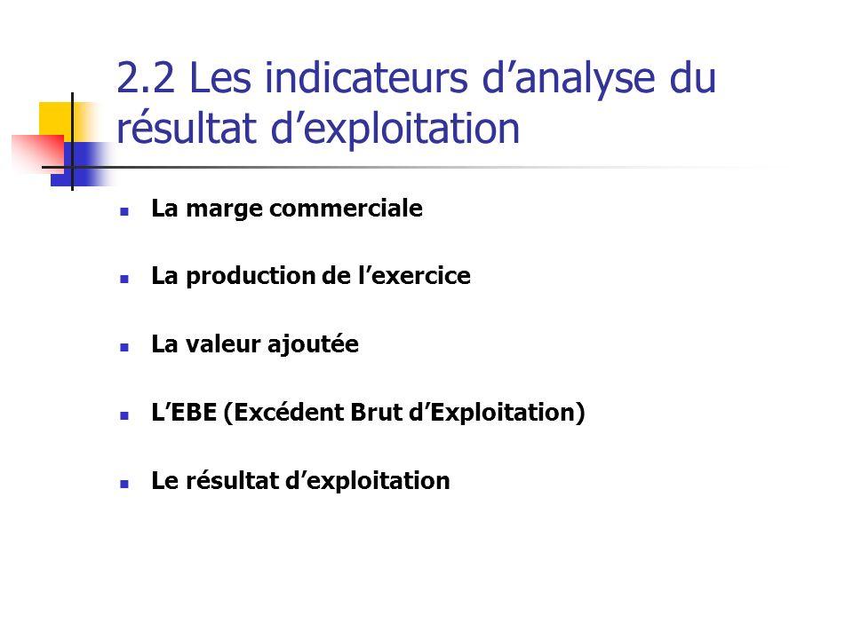 2.2 Les indicateurs danalyse du résultat dexploitation La marge commerciale La production de lexercice La valeur ajoutée LEBE (Excédent Brut dExploita