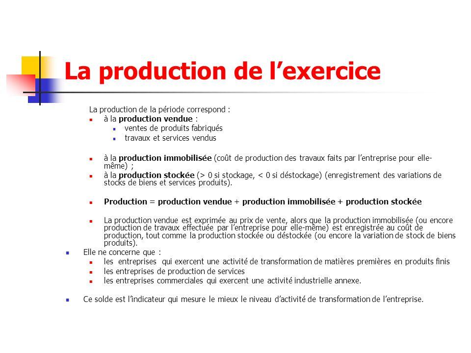 La production de la période correspond : à la production vendue : ventes de produits fabriqués travaux et services vendus à la production immobilisée
