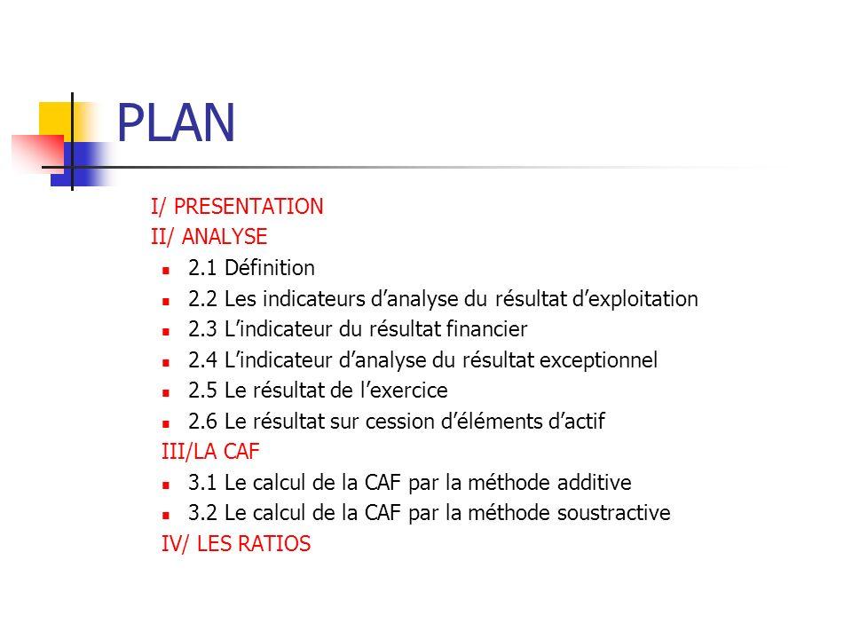 PLAN I/ PRESENTATION II/ ANALYSE 2.1 Définition 2.2 Les indicateurs danalyse du résultat dexploitation 2.3 Lindicateur du résultat financier 2.4 Lindi