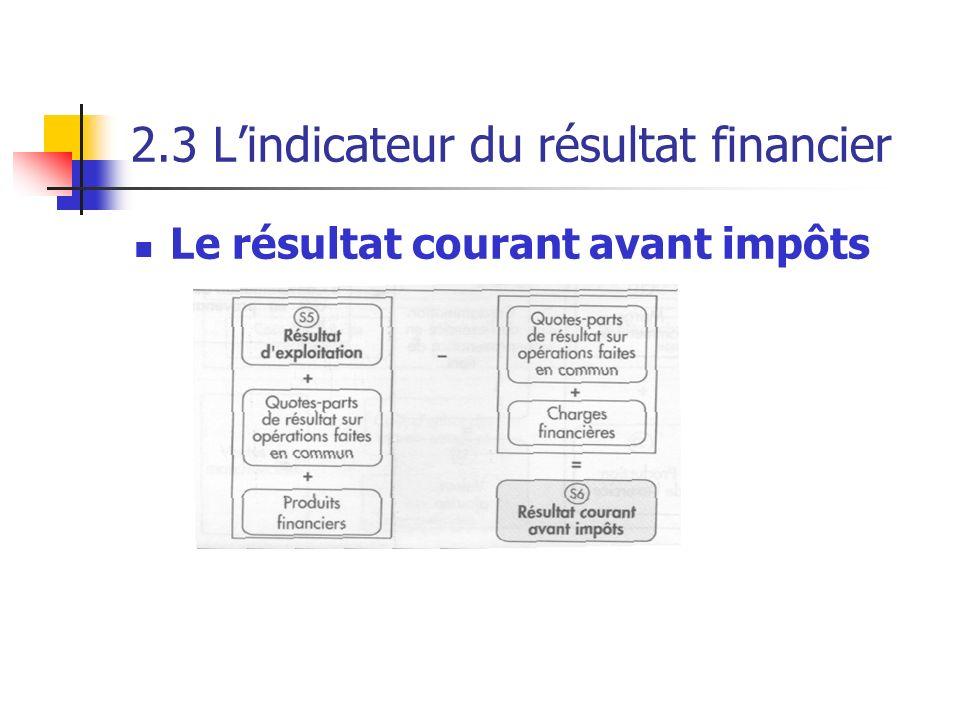 2.3 Lindicateur du résultat financier Le résultat courant avant impôts