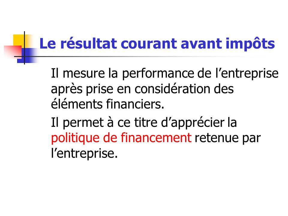 Il mesure la performance de lentreprise après prise en considération des éléments financiers. Il permet à ce titre dapprécier la politique de financem