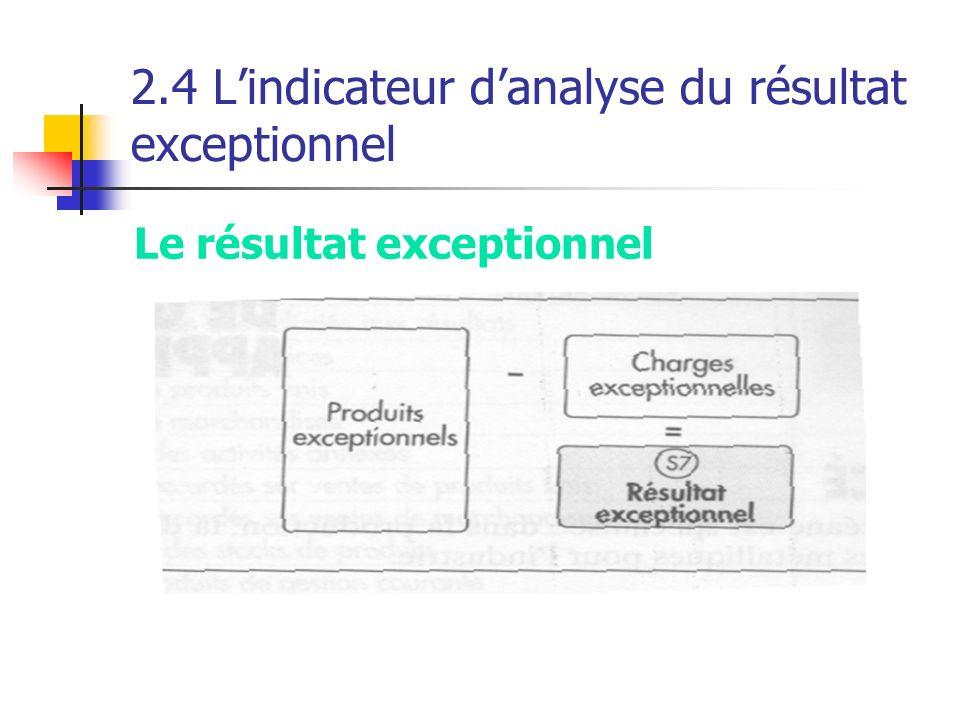 2.4 Lindicateur danalyse du résultat exceptionnel Le résultat exceptionnel