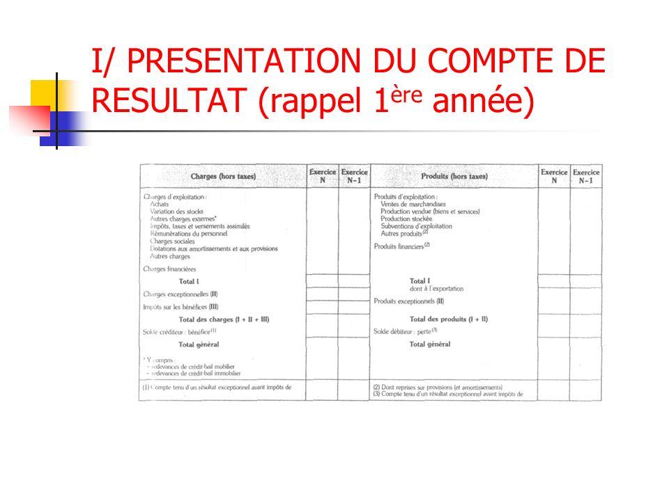 I/ PRESENTATION DU COMPTE DE RESULTAT (rappel 1 ère année)