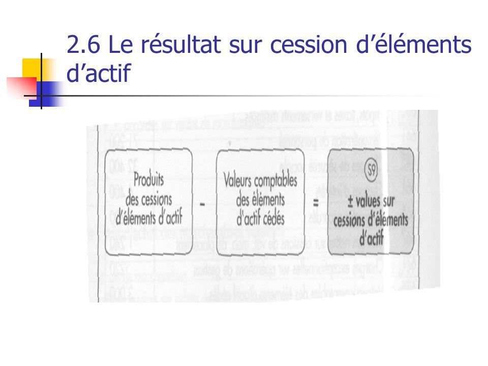 2.6 Le résultat sur cession déléments dactif