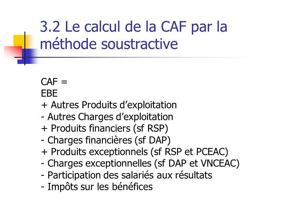 3.2 Le calcul de la CAF par la méthode soustractive CAF = EBE + Autres Produits dexploitation - Autres Charges dexploitation + Produits financiers (sf