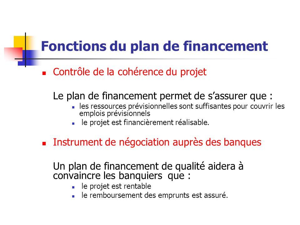 Fonctions du plan de financement Contrôle de la cohérence du projet Le plan de financement permet de sassurer que : les ressources prévisionnelles son