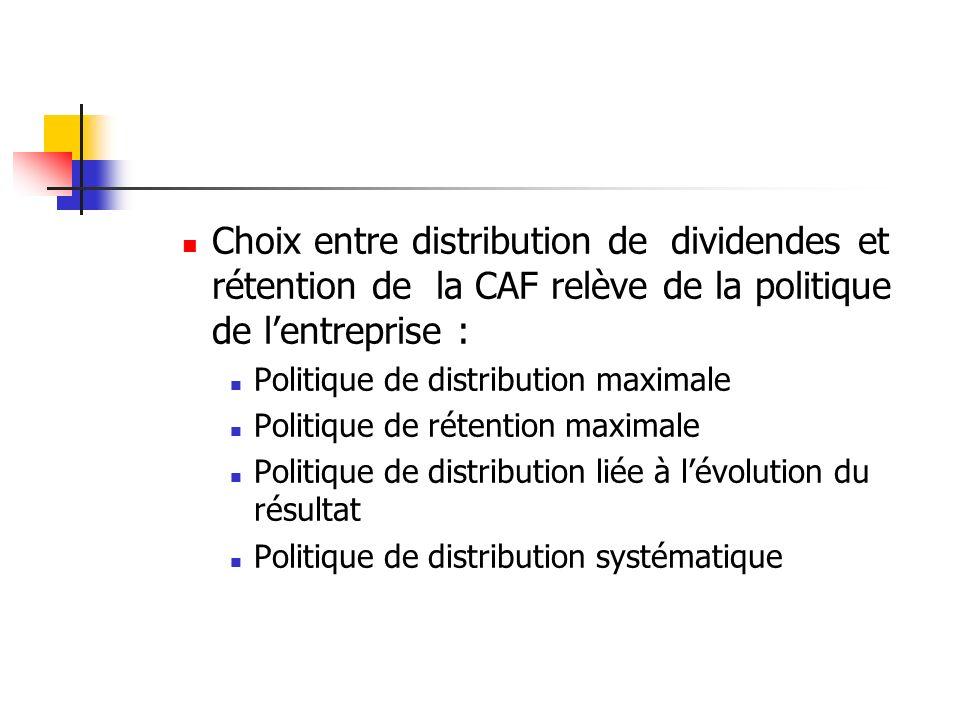 Choix entre distribution de dividendes et rétention de la CAF relève de la politique de lentreprise : Politique de distribution maximale Politique de